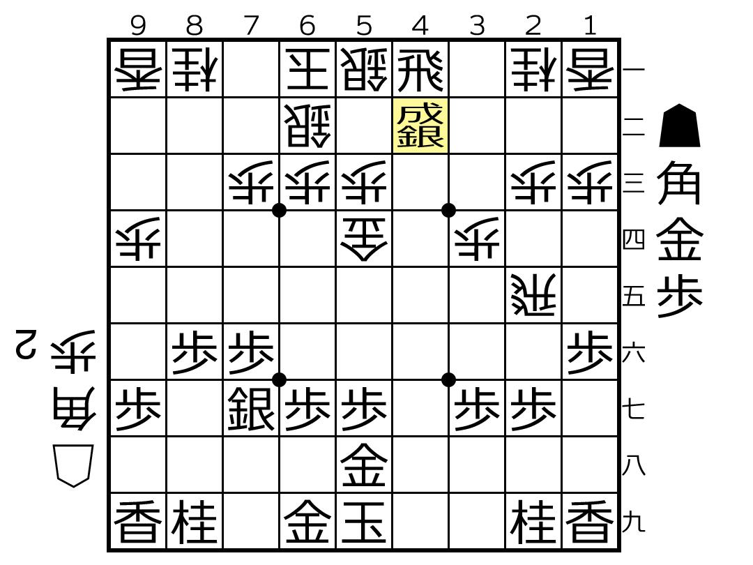 f:id:yuhib:20190704122154p:plain