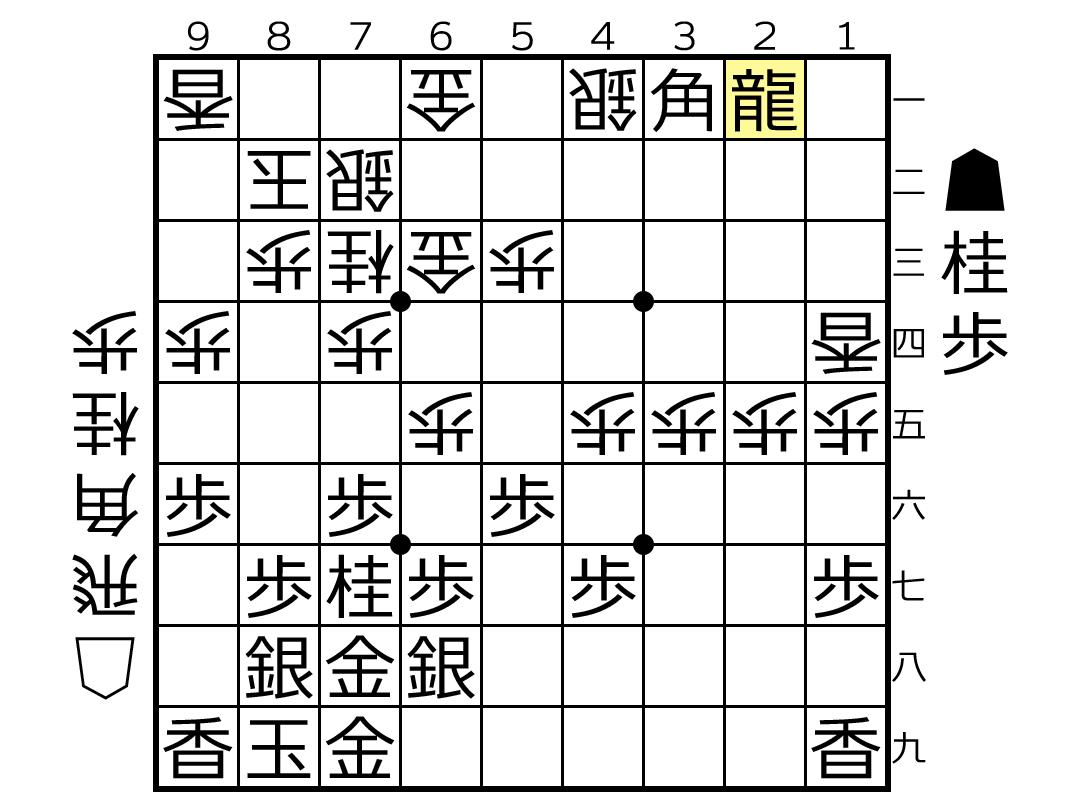 f:id:yuhib:20190704122909p:plain