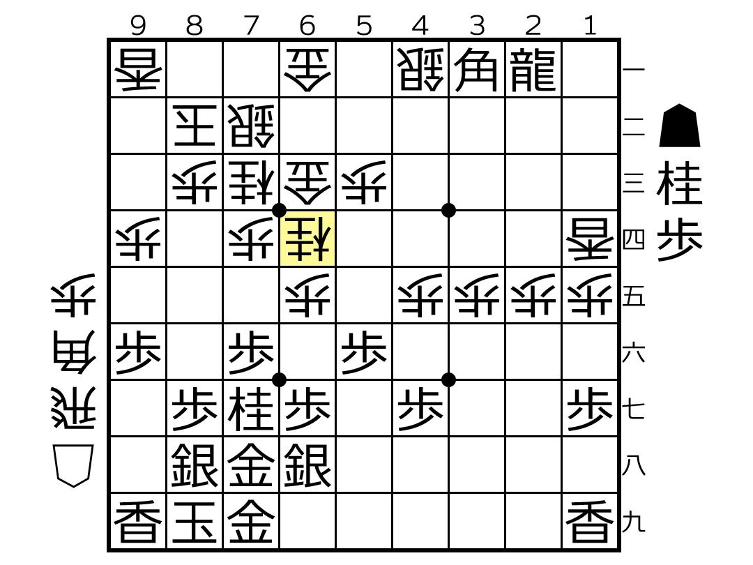 f:id:yuhib:20190704123029p:plain