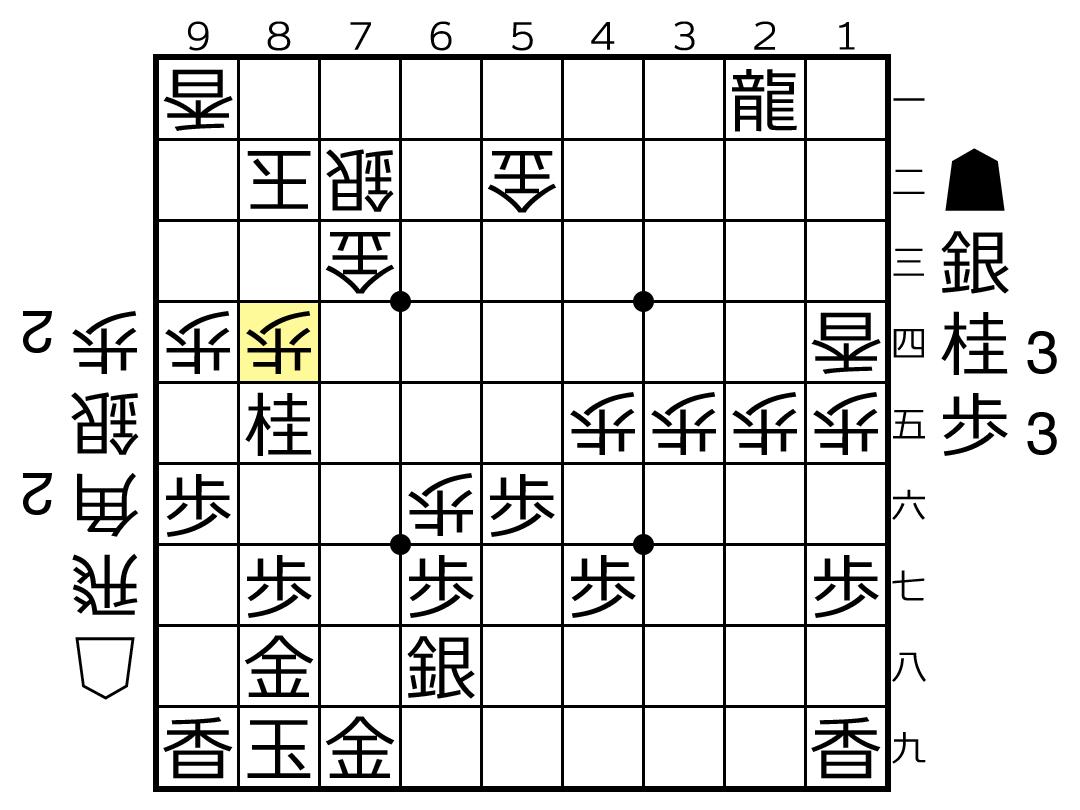f:id:yuhib:20190704123359p:plain