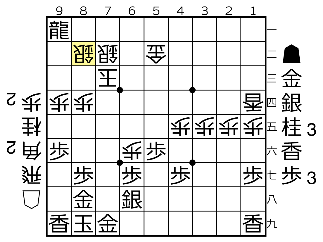 f:id:yuhib:20190704123523p:plain