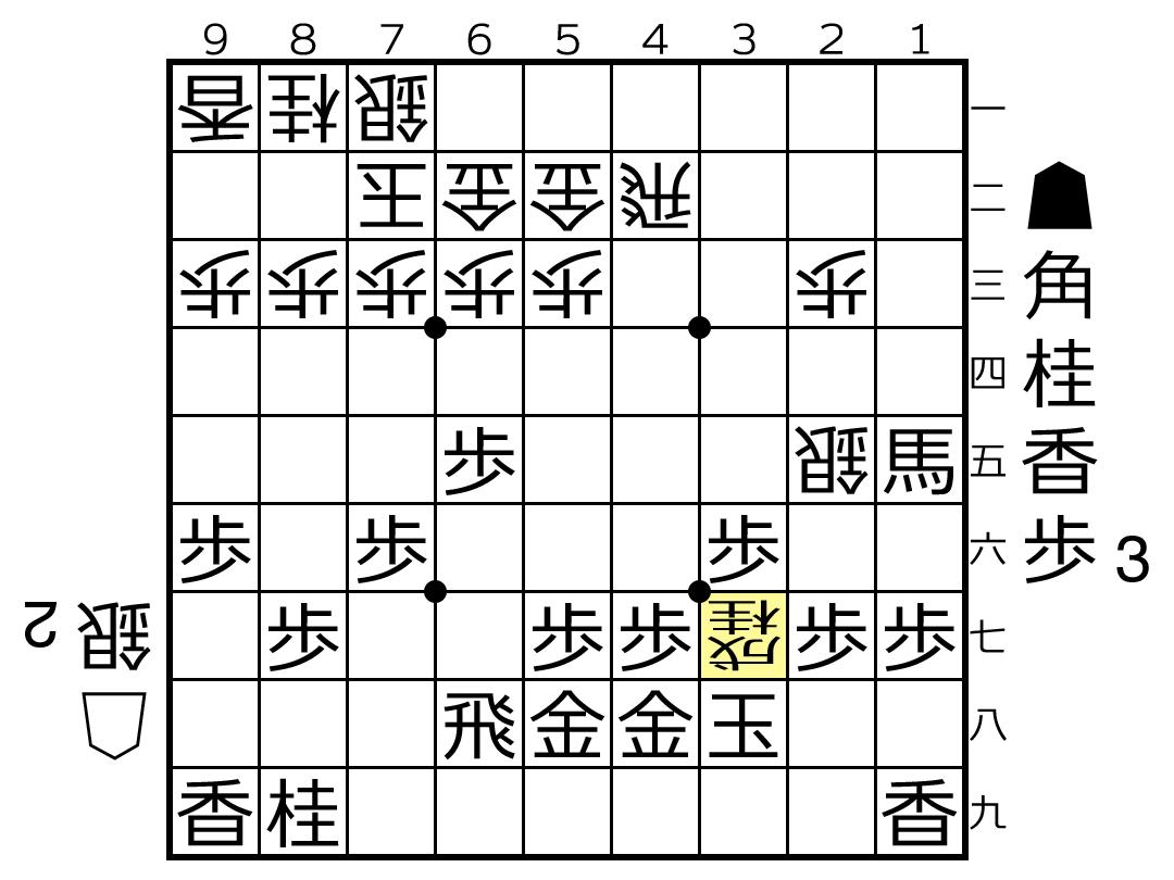 f:id:yuhib:20190705121230p:plain