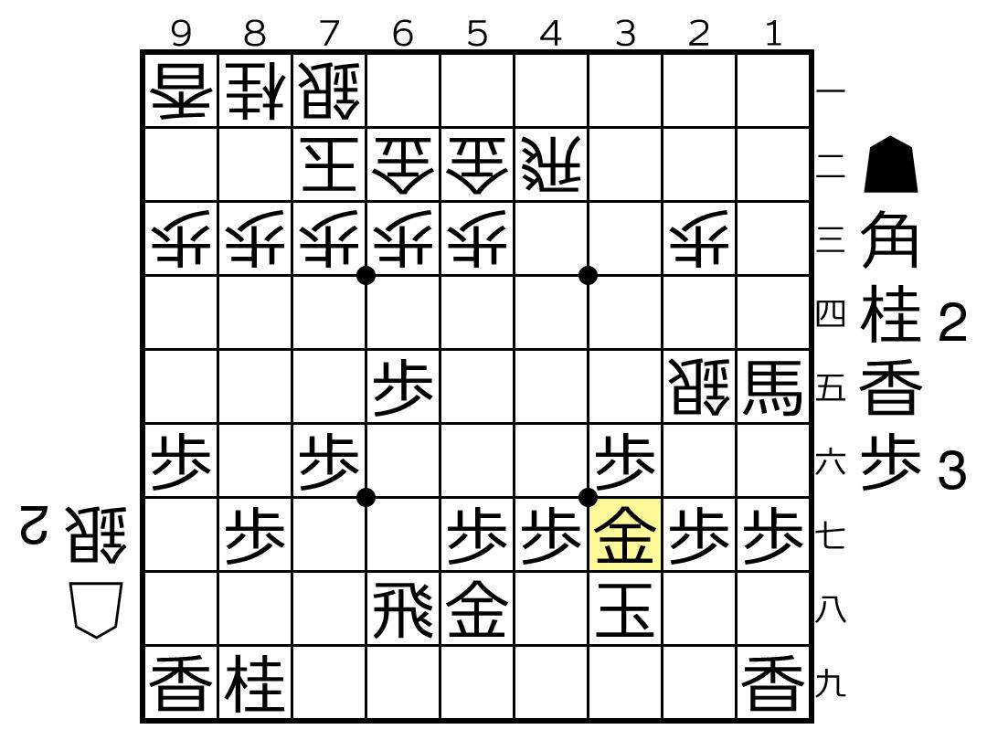 f:id:yuhib:20190705121349p:plain