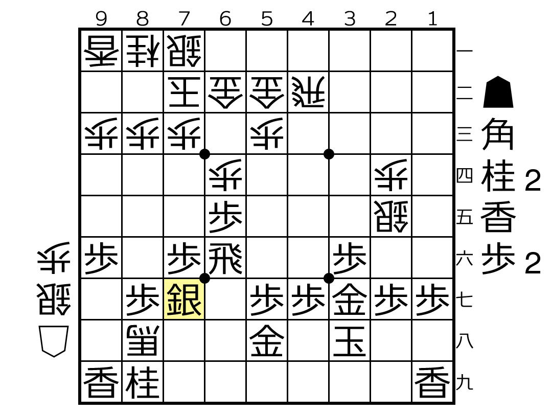 f:id:yuhib:20190705121615p:plain