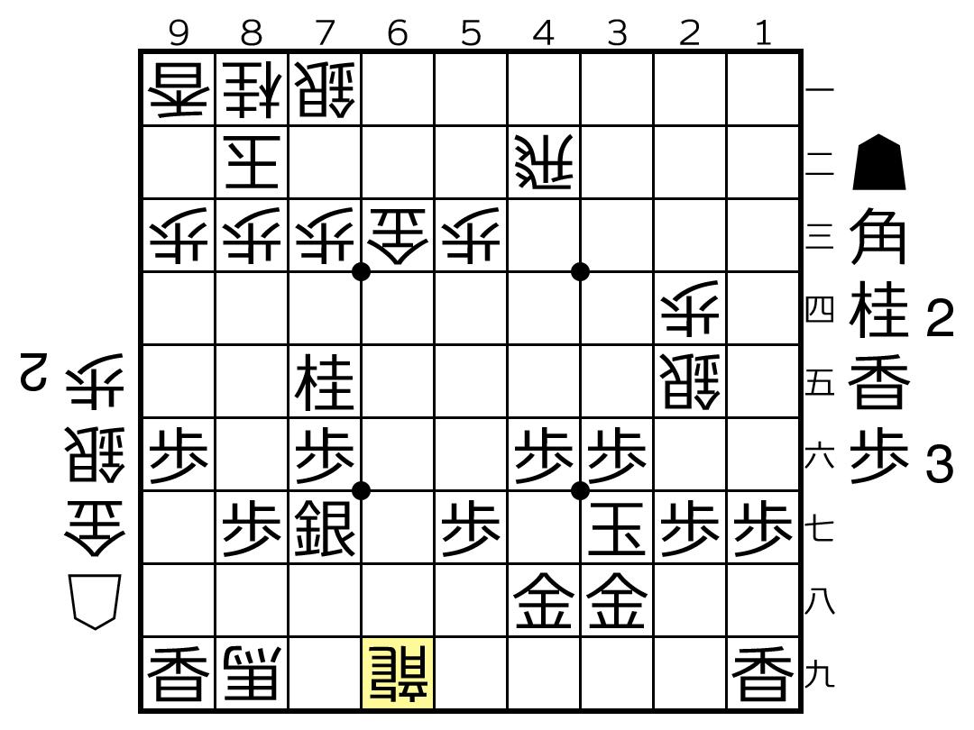 f:id:yuhib:20190705121752p:plain