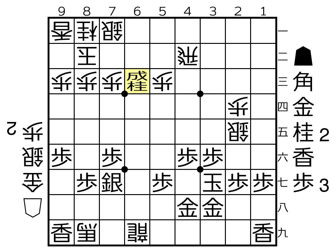 f:id:yuhib:20190705121915p:plain