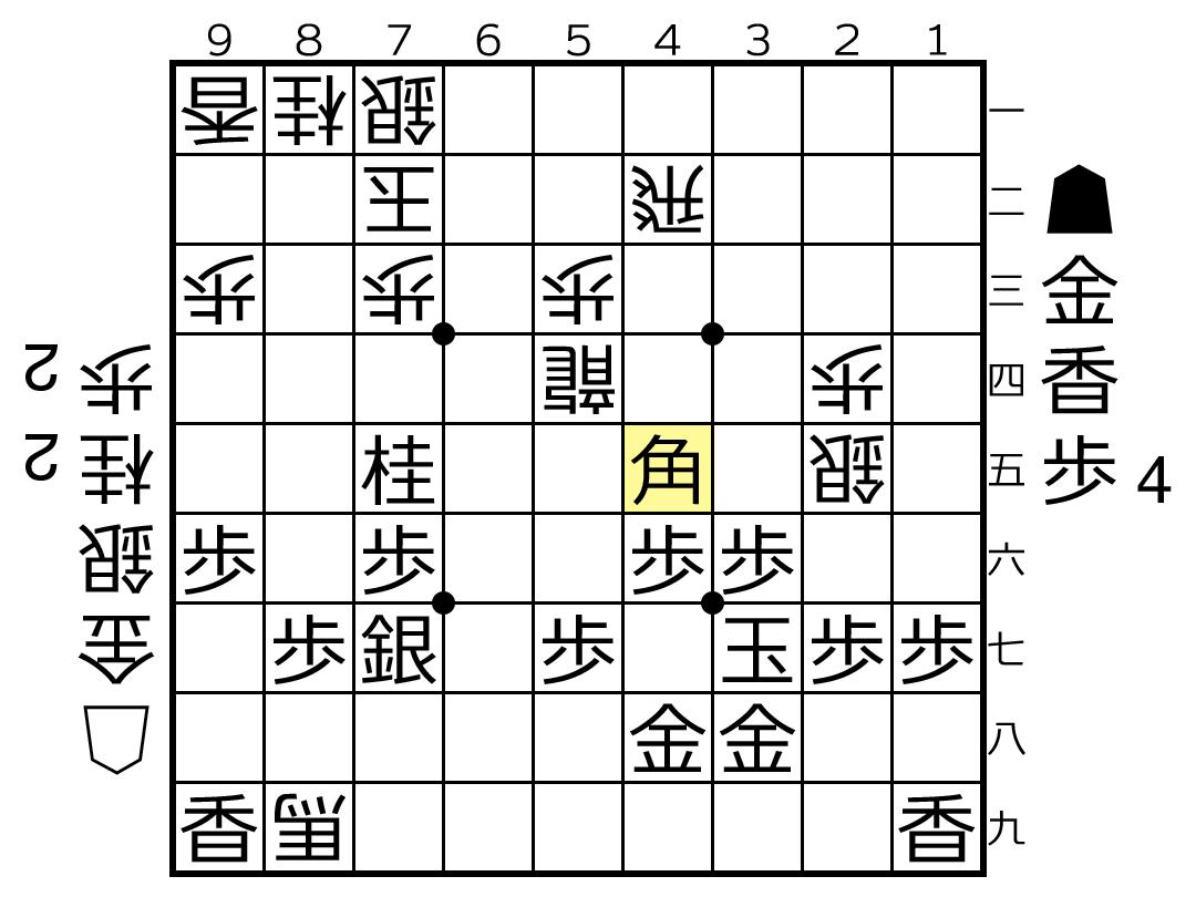 f:id:yuhib:20190705122214p:plain