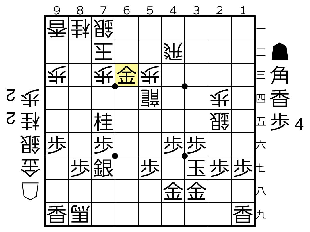 f:id:yuhib:20190705122409p:plain