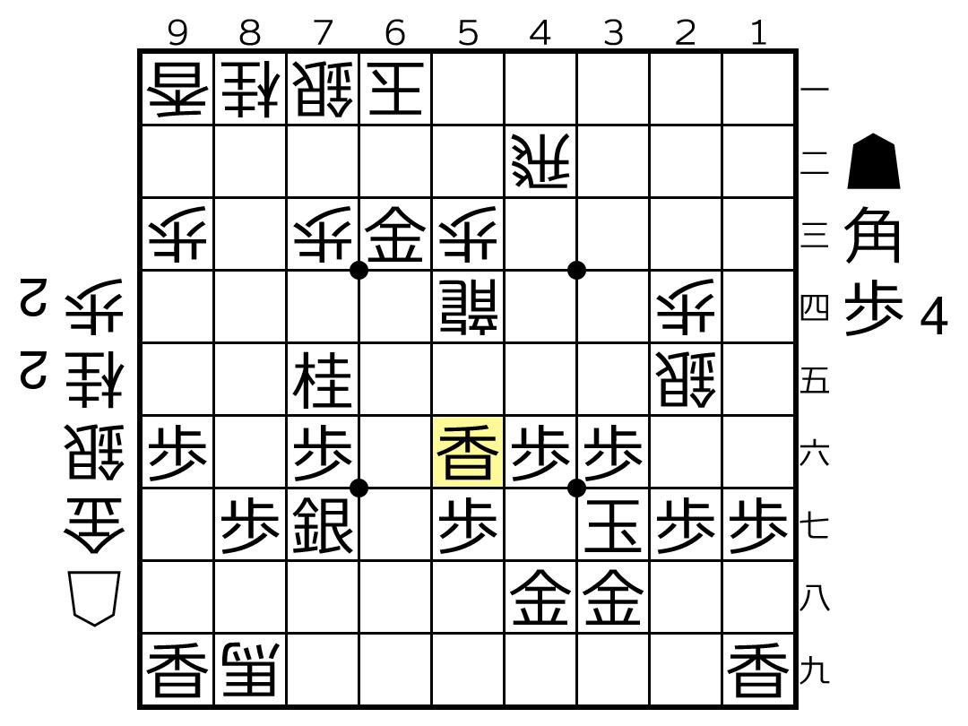 f:id:yuhib:20190705122922p:plain