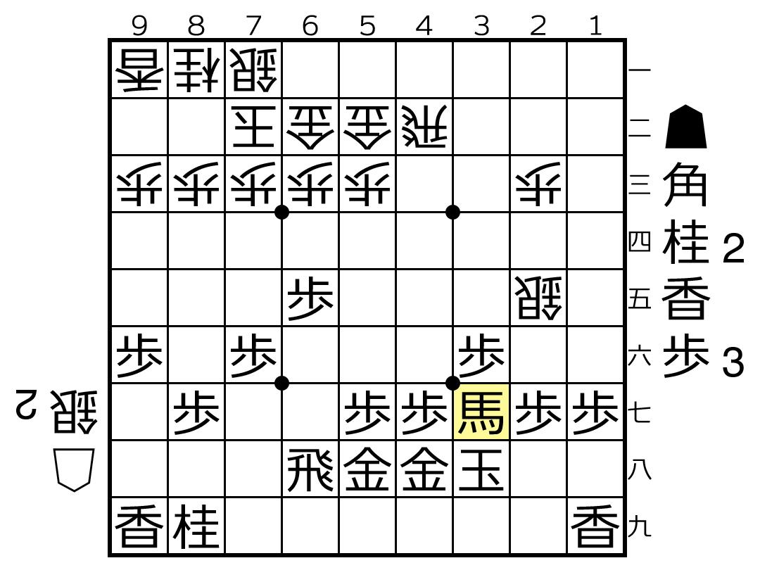 f:id:yuhib:20190705123343p:plain