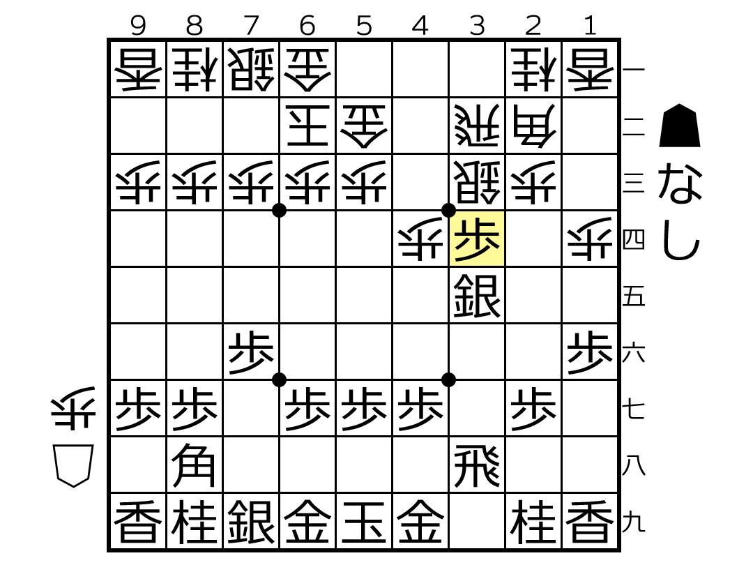 f:id:yuhib:20190708121639p:plain