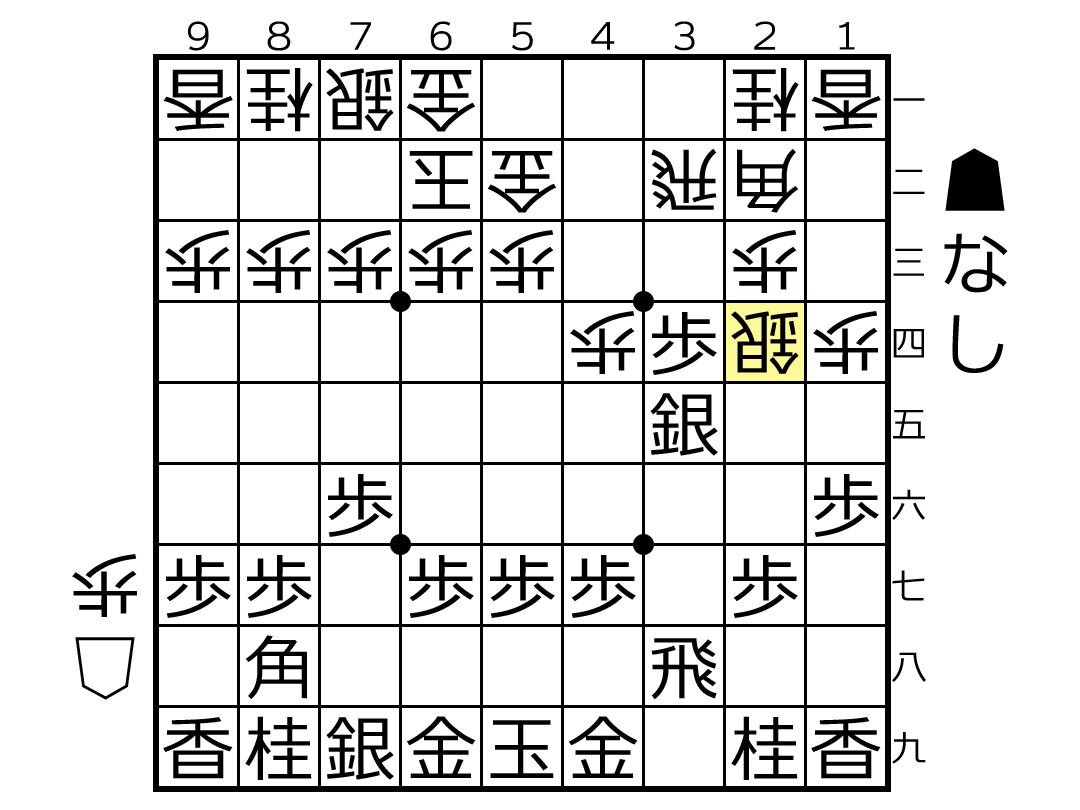 f:id:yuhib:20190708121857p:plain