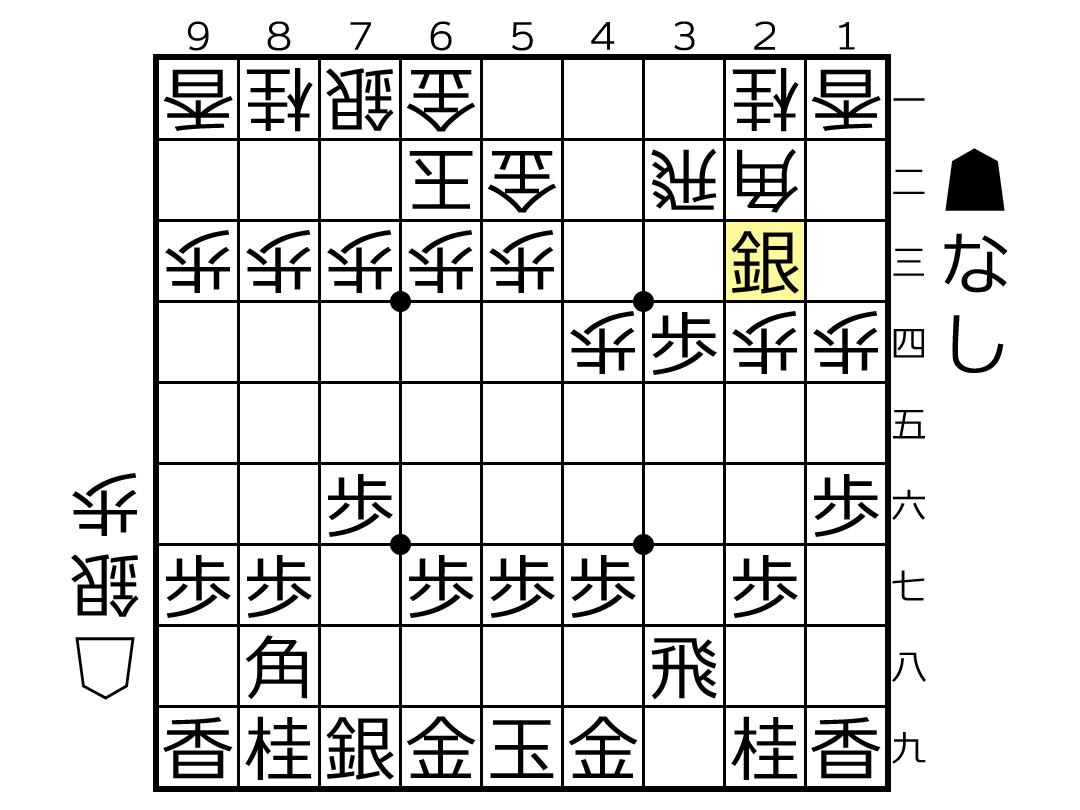 f:id:yuhib:20190708122042p:plain