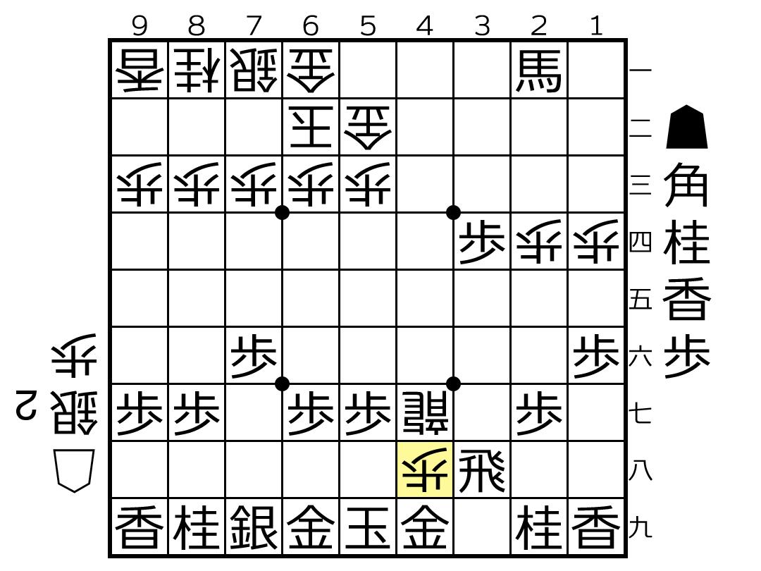 f:id:yuhib:20190708122304p:plain