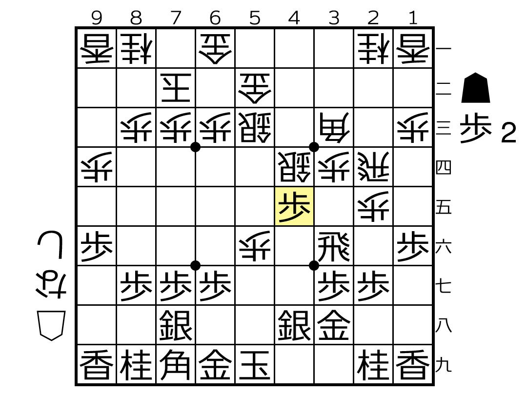 f:id:yuhib:20190709120830p:plain