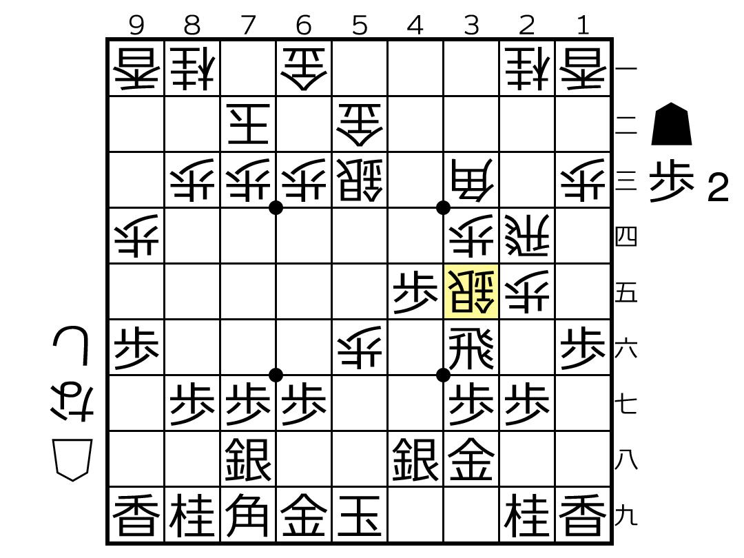 f:id:yuhib:20190709121054p:plain