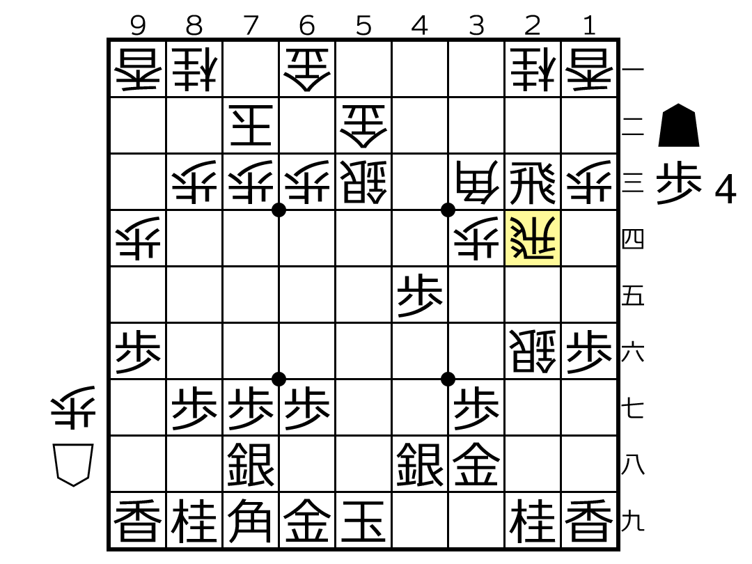 f:id:yuhib:20190709121244p:plain