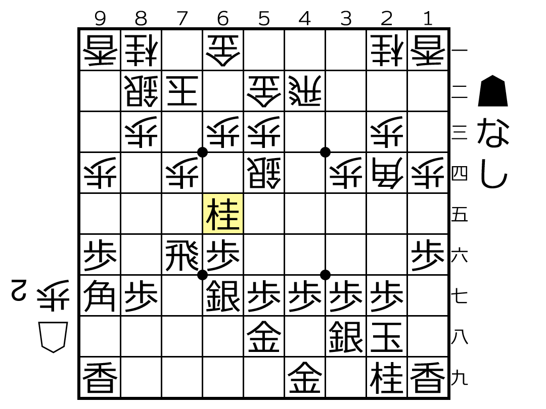 f:id:yuhib:20190711121712p:plain