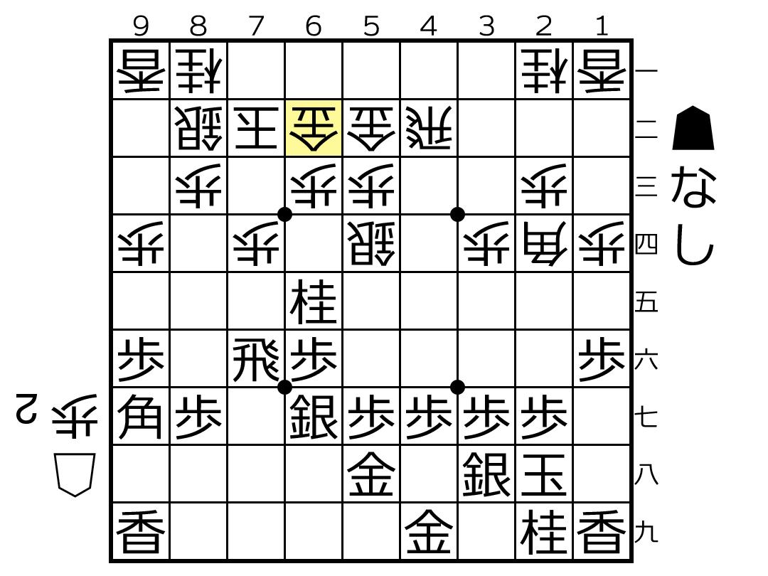 f:id:yuhib:20190711121750p:plain