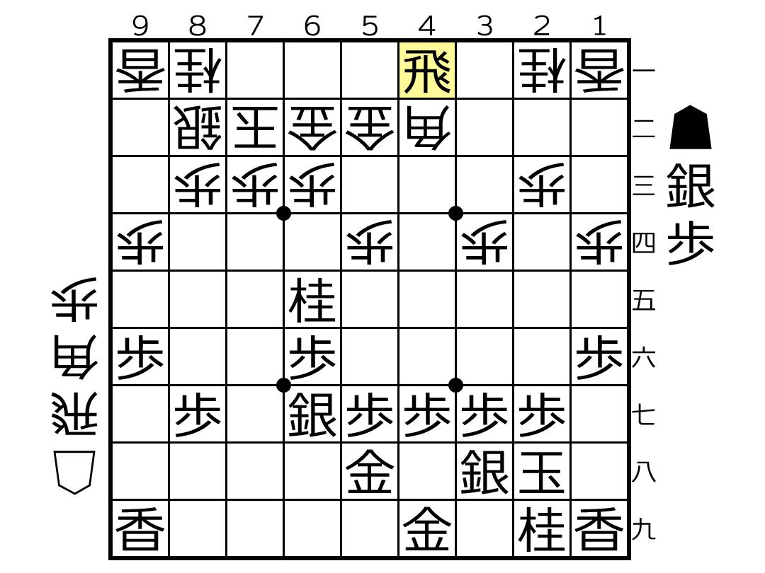 f:id:yuhib:20190711122020p:plain