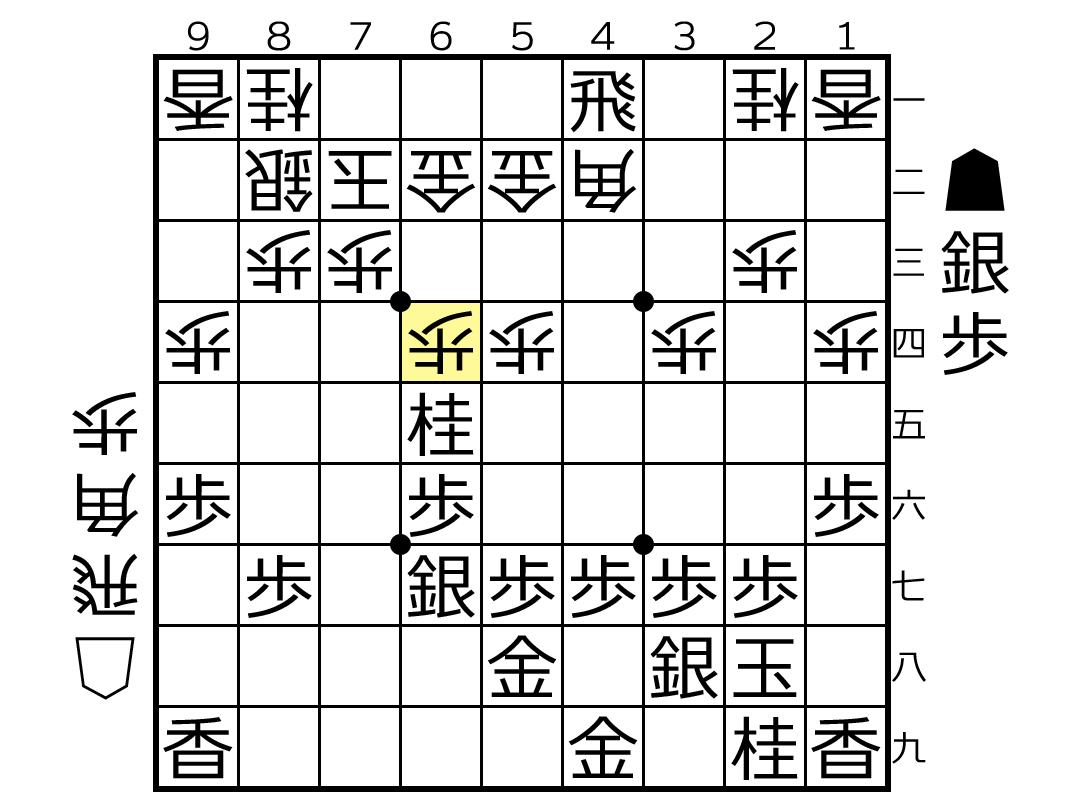 f:id:yuhib:20190711122049p:plain