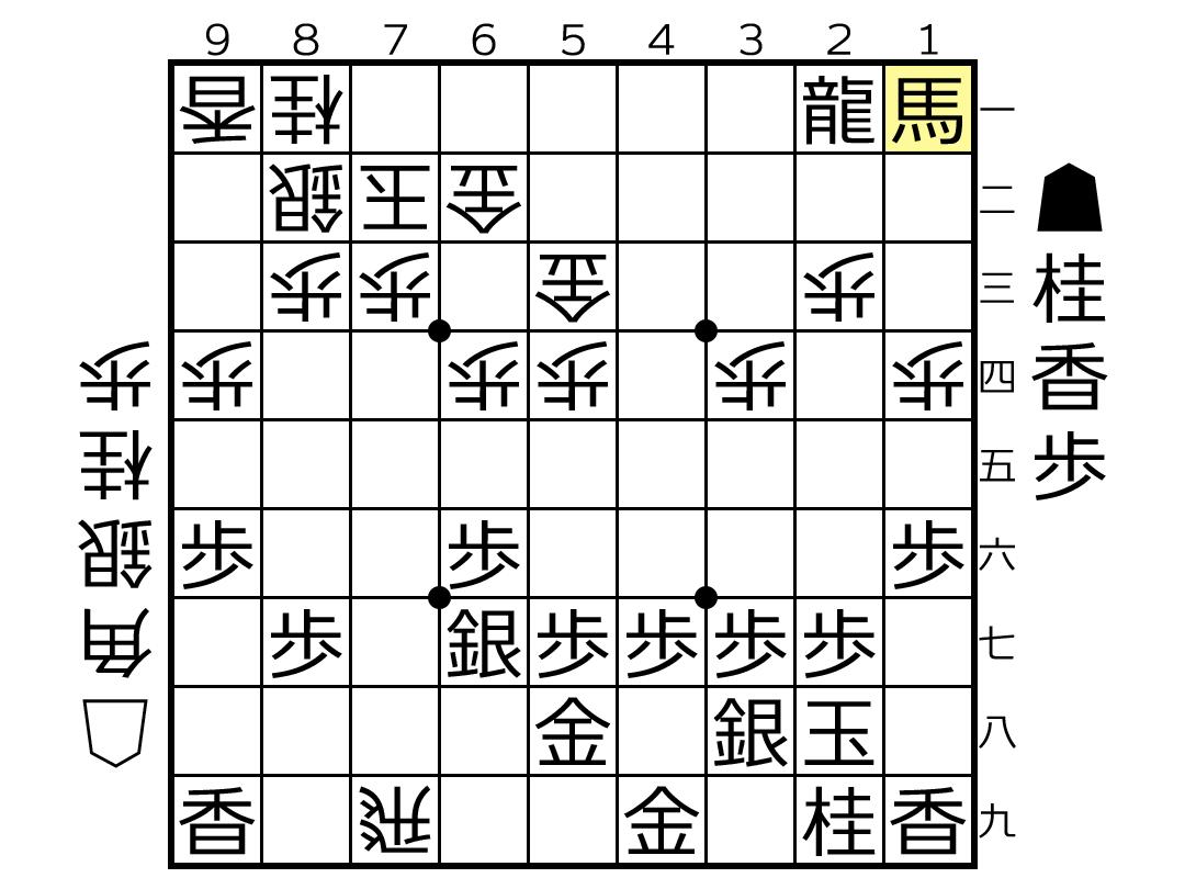 f:id:yuhib:20190711122520p:plain