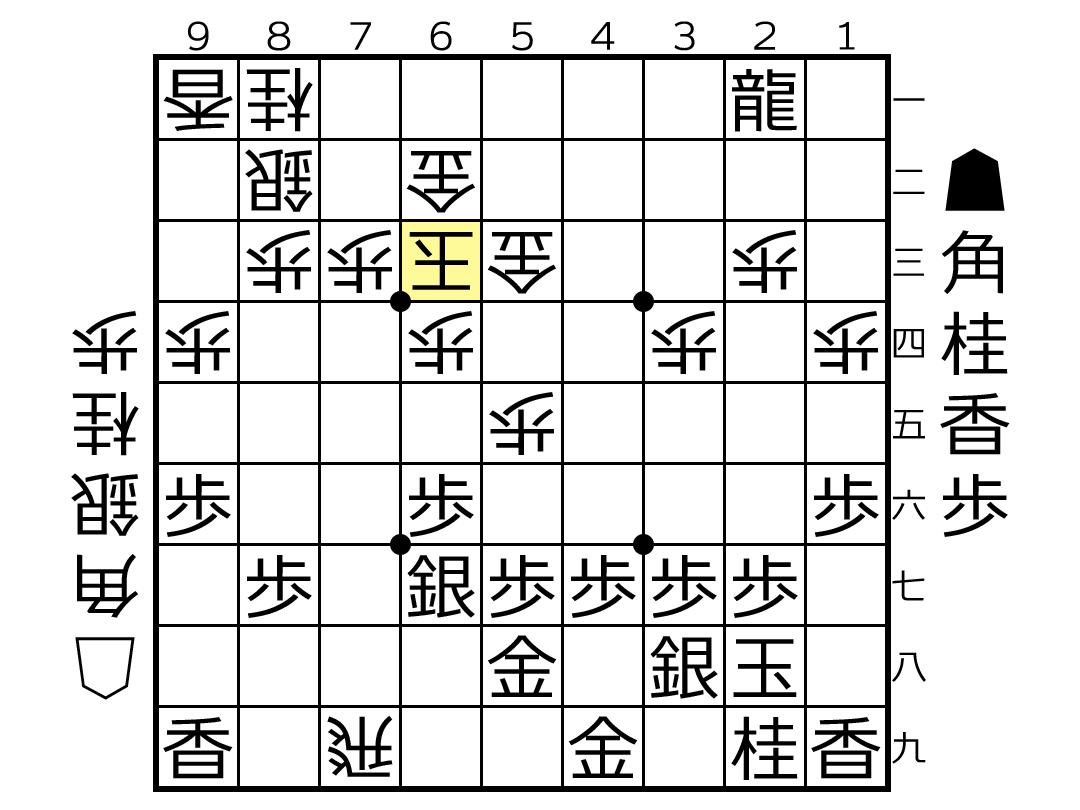 f:id:yuhib:20190711122620p:plain