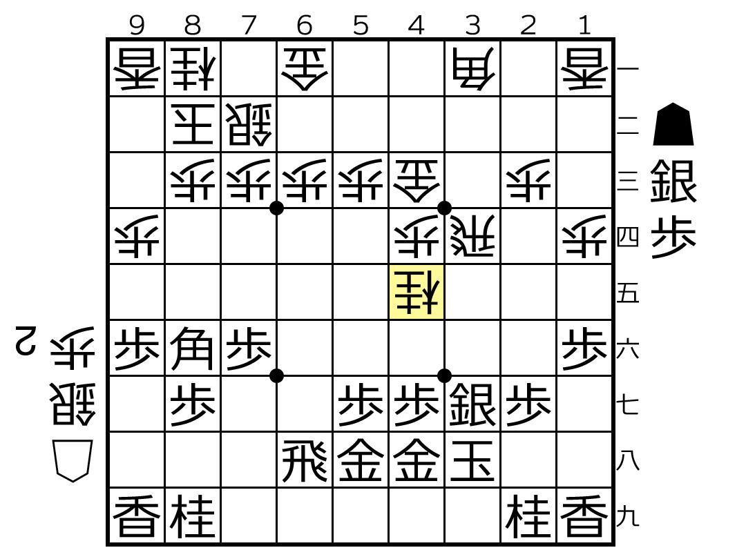 f:id:yuhib:20190711123612p:plain