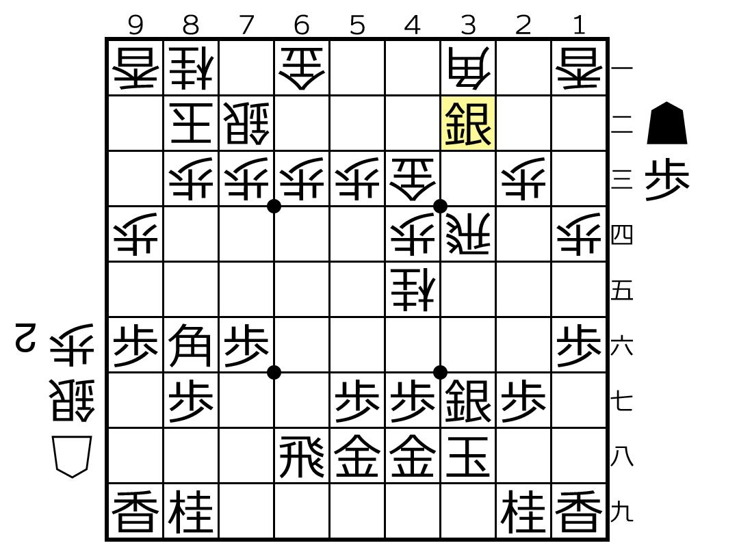 f:id:yuhib:20190711123700p:plain