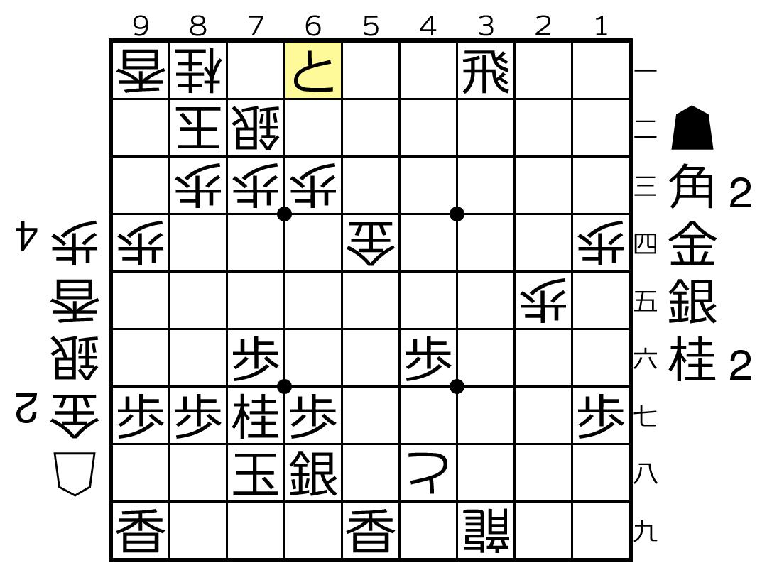 f:id:yuhib:20190712122341p:plain