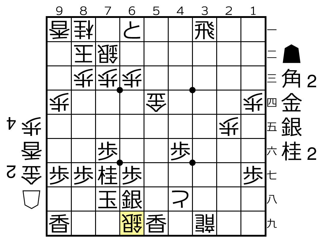 f:id:yuhib:20190712122544p:plain