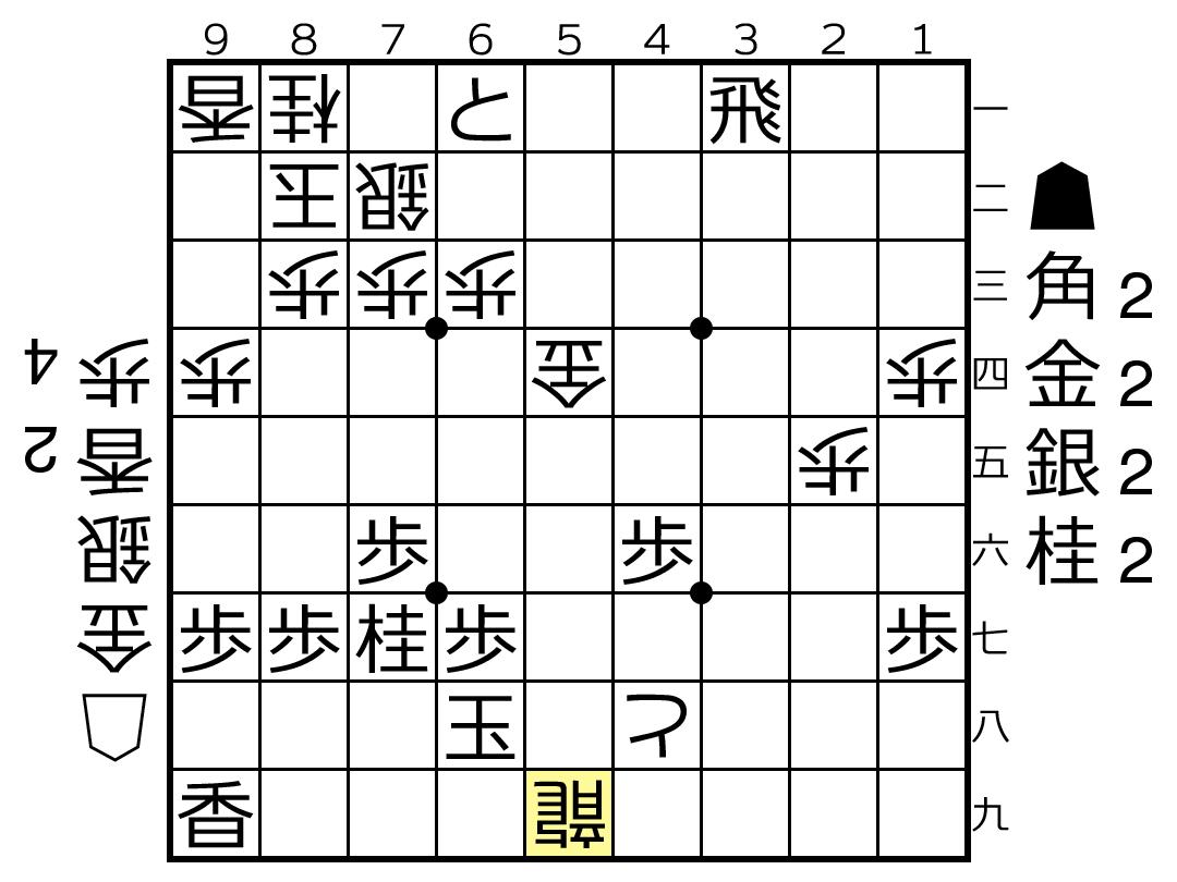 f:id:yuhib:20190712122828p:plain