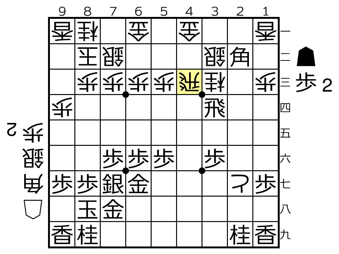 f:id:yuhib:20190712123656p:plain