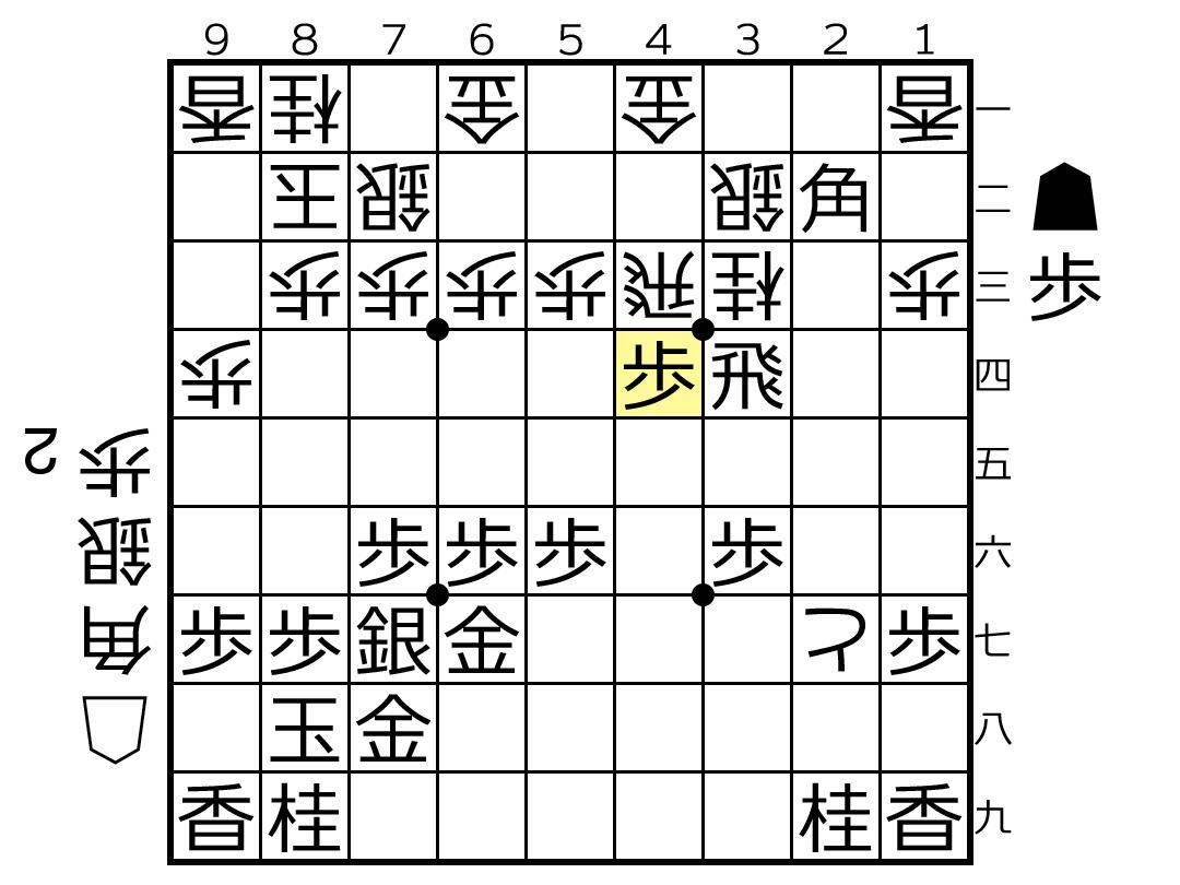 f:id:yuhib:20190712123753p:plain