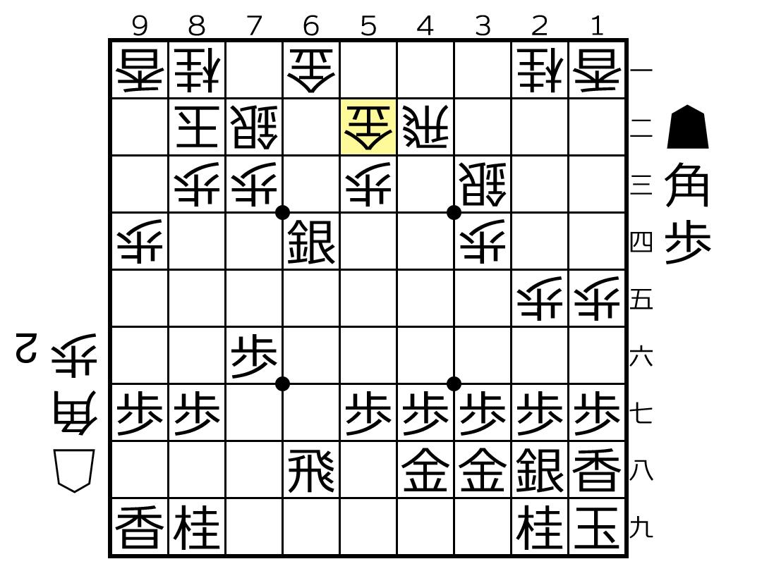f:id:yuhib:20190718121938p:plain