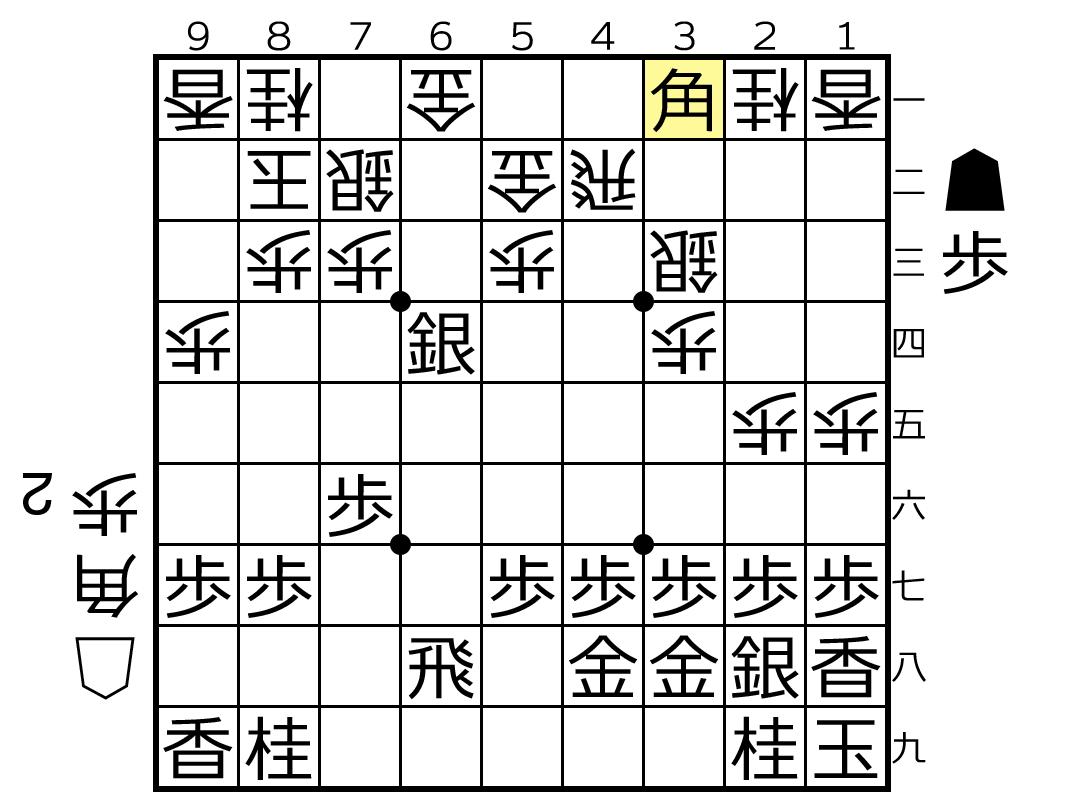 f:id:yuhib:20190718122017p:plain