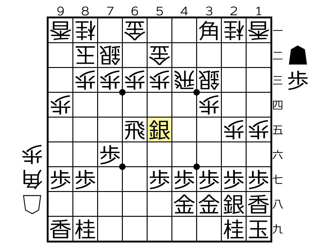 f:id:yuhib:20190718122416p:plain
