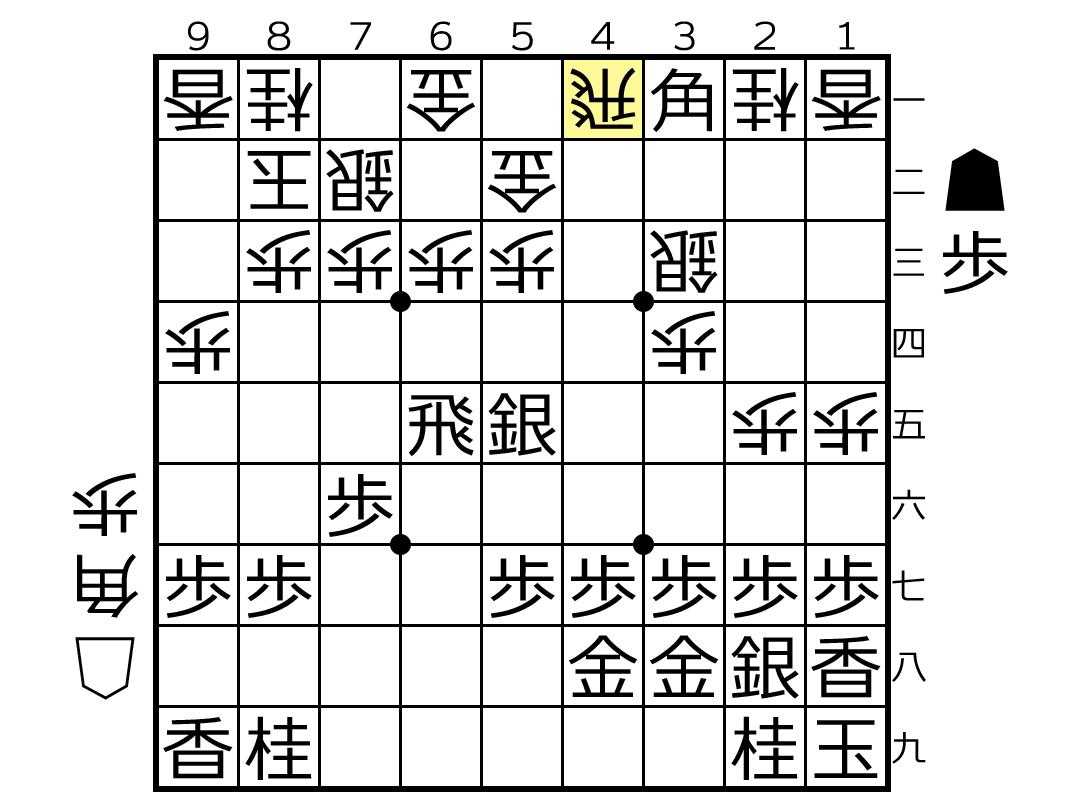 f:id:yuhib:20190718122449p:plain