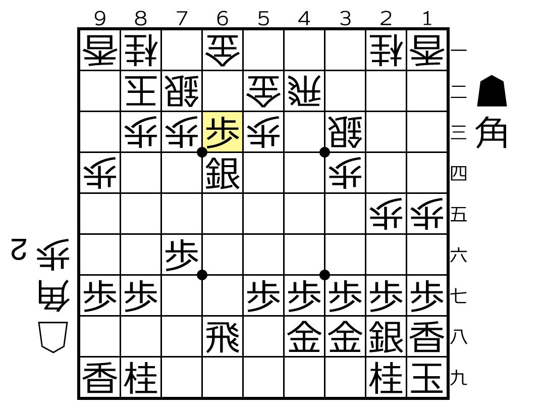 f:id:yuhib:20190718122613p:plain