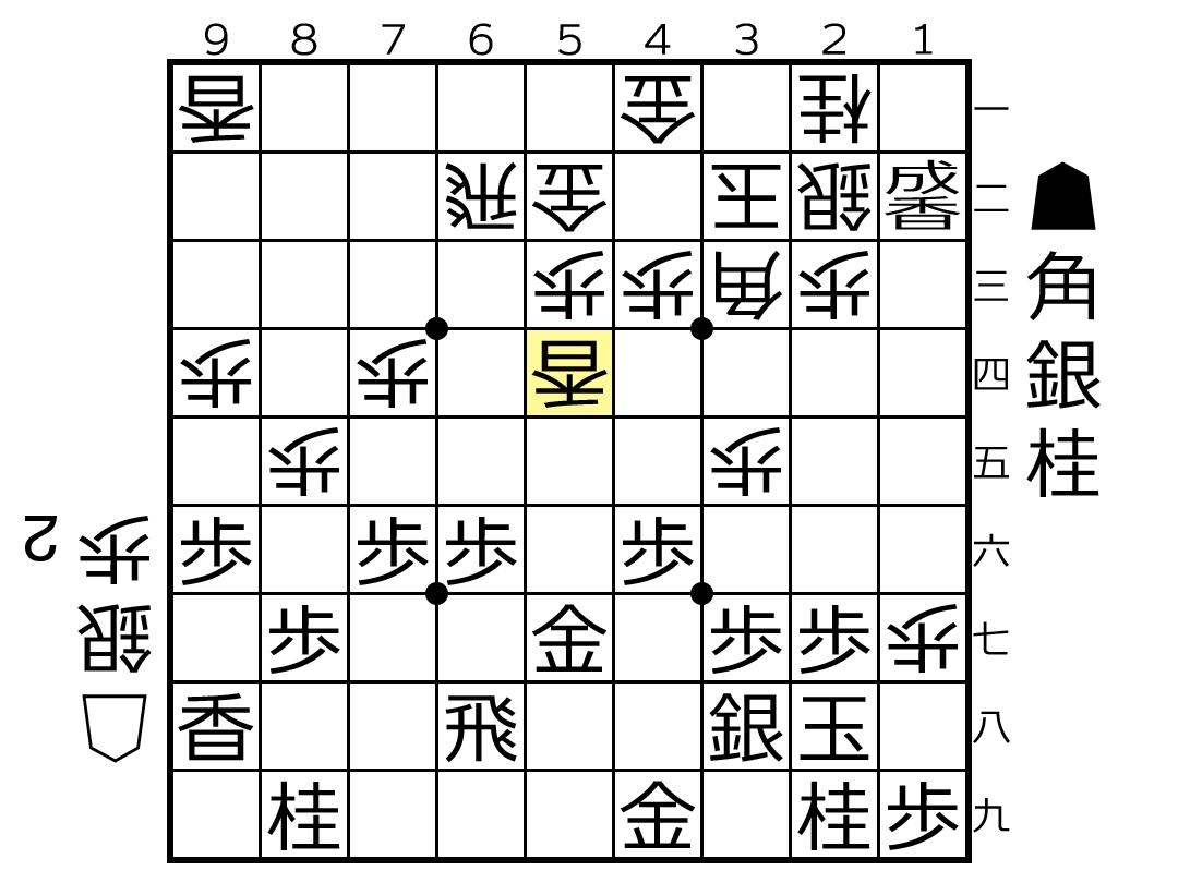 f:id:yuhib:20190722121600p:plain