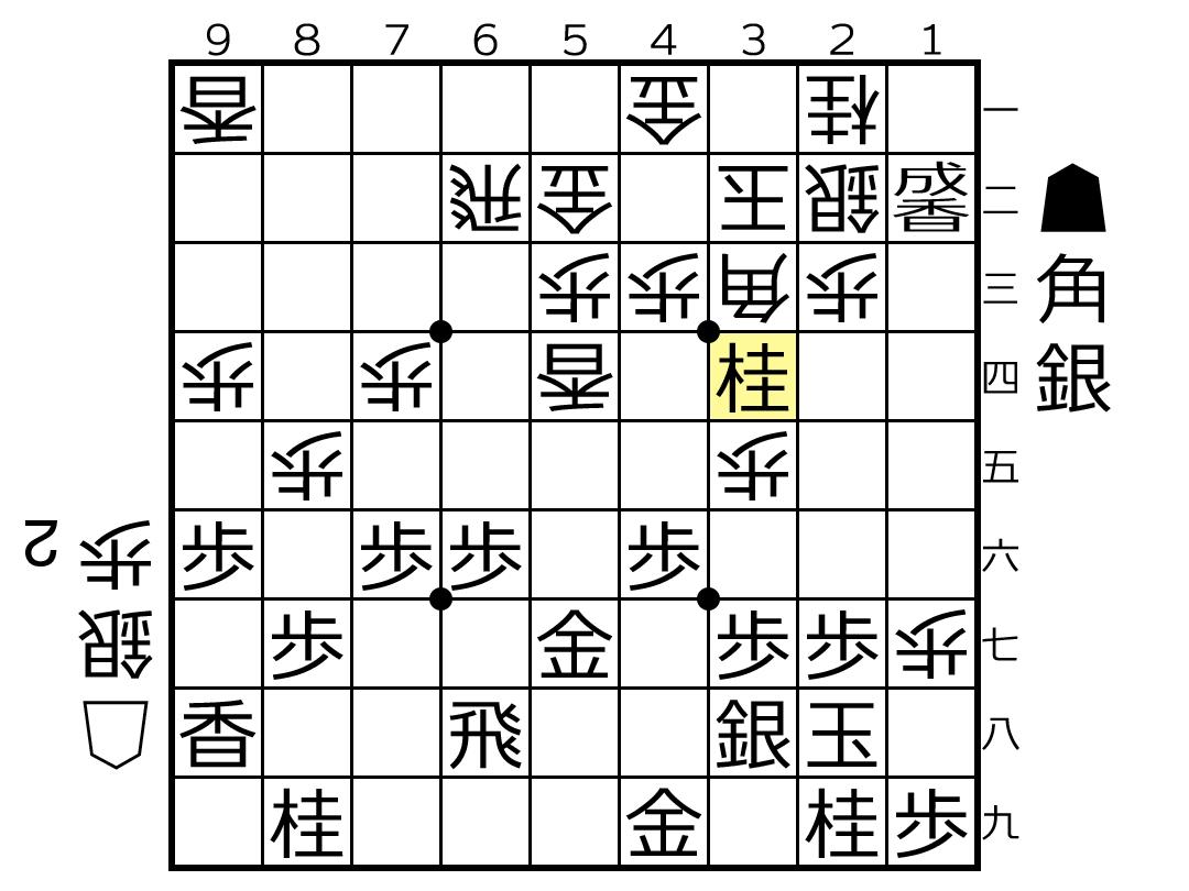 f:id:yuhib:20190722121653p:plain