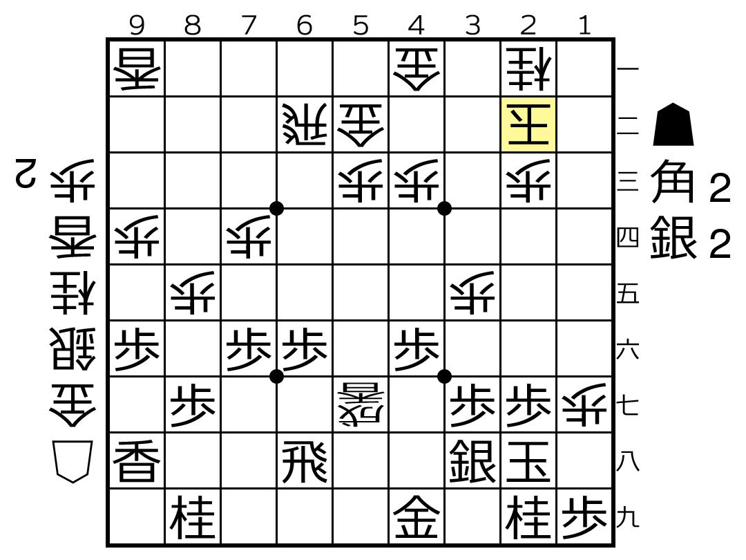 f:id:yuhib:20190722121823p:plain