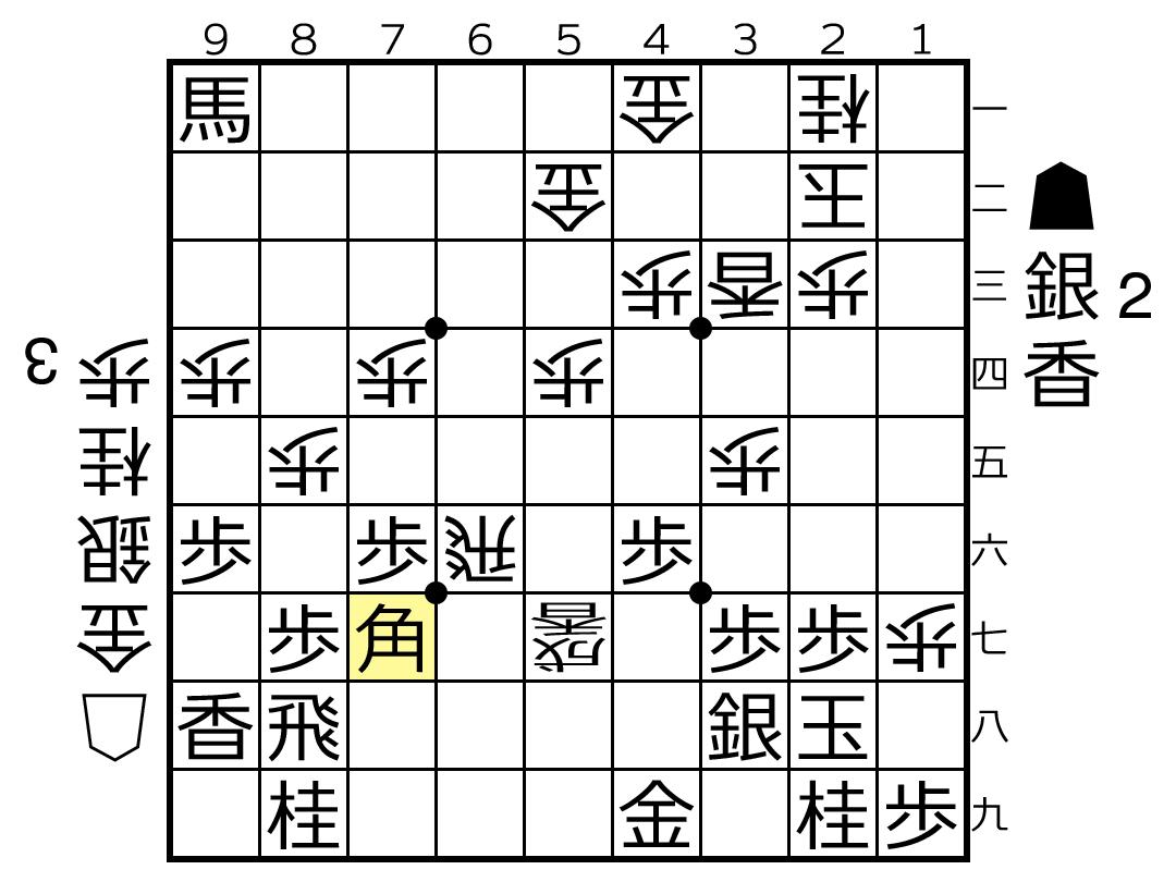 f:id:yuhib:20190722121953p:plain