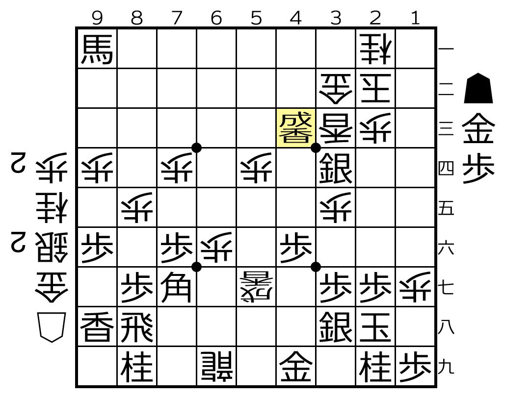 f:id:yuhib:20190722122332p:plain