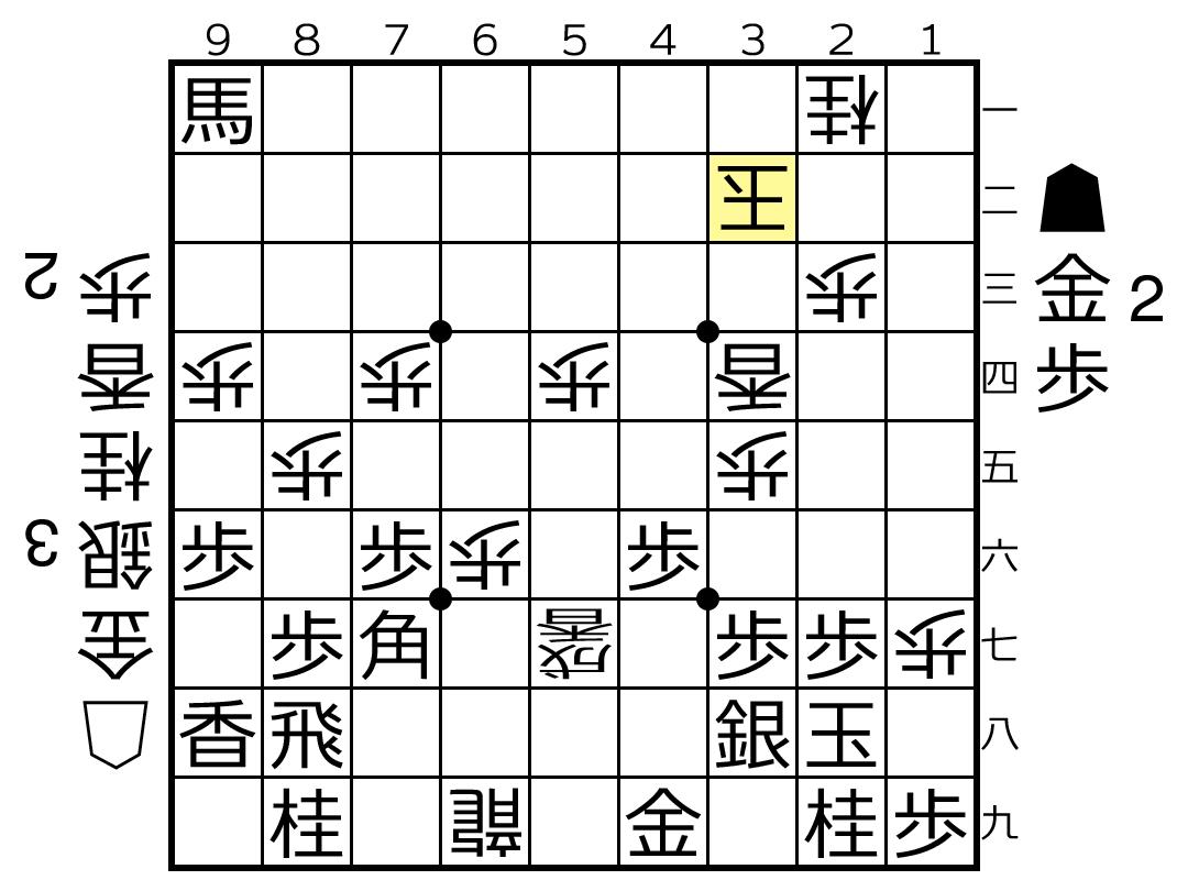 f:id:yuhib:20190722122459p:plain