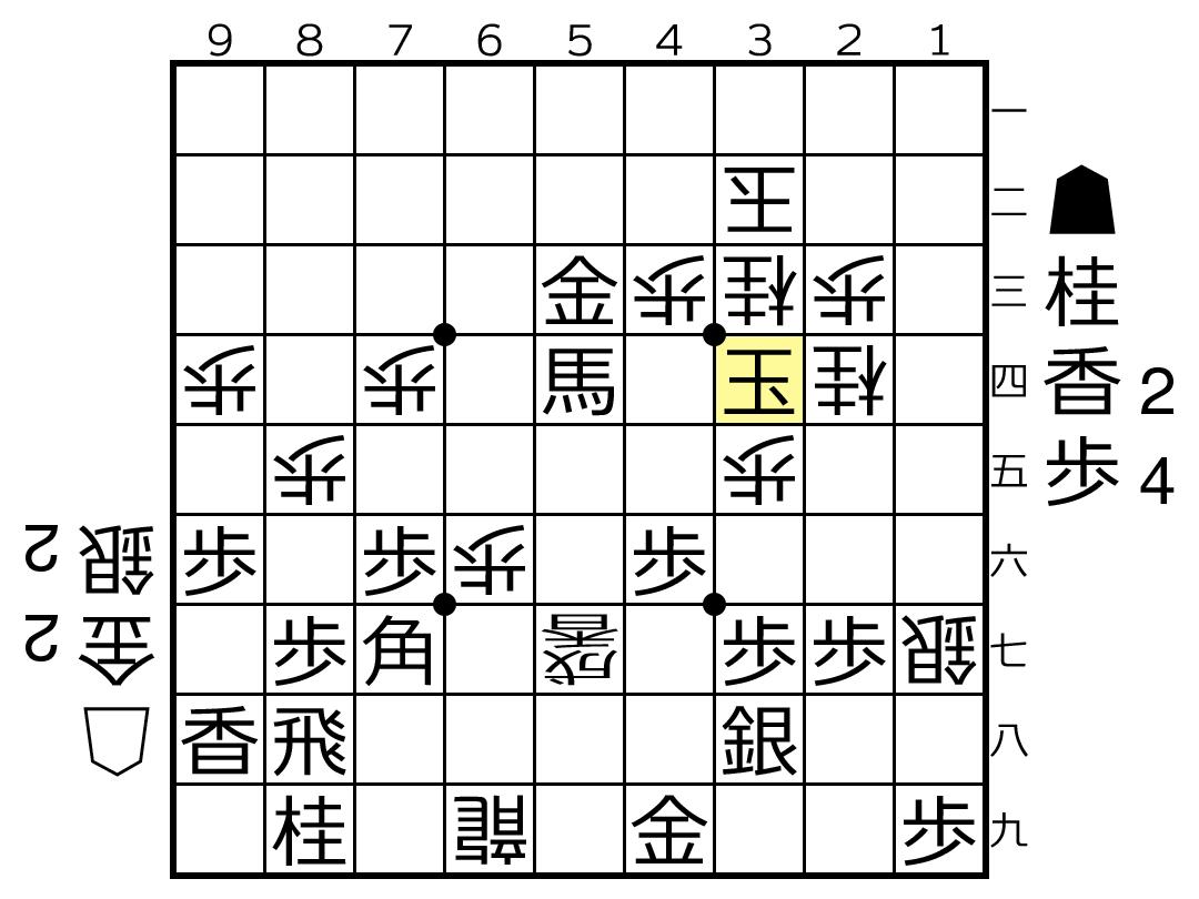f:id:yuhib:20190722122648p:plain
