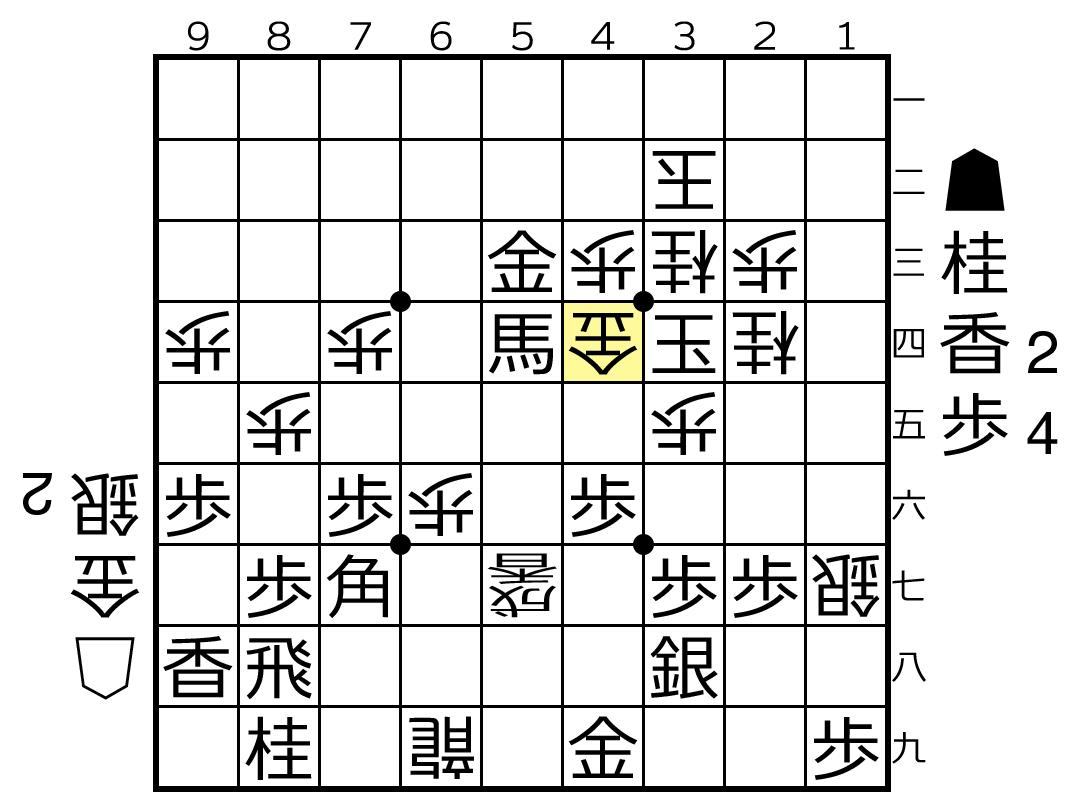 f:id:yuhib:20190722122801p:plain