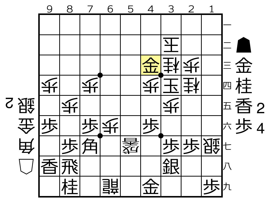 f:id:yuhib:20190722122952p:plain