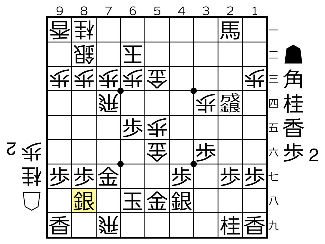 f:id:yuhib:20190723121937p:plain