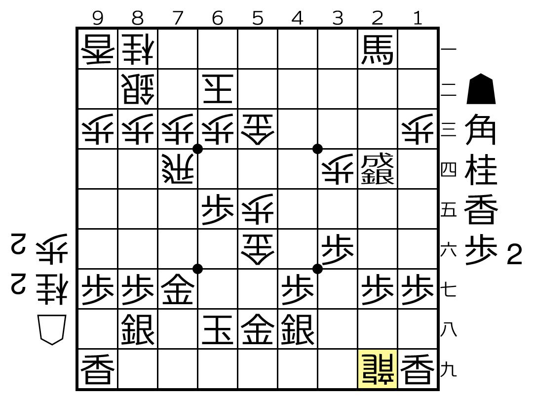 f:id:yuhib:20190723122043p:plain